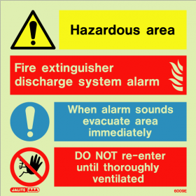 Car Emergency Hazard Breakdown Warning Board Triangle Sign With Conspicuous Vest